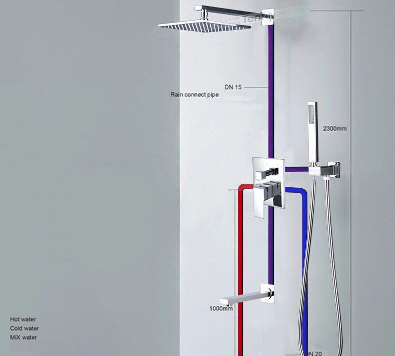 Wall Bathroom Sink Faucets  Bath Depot