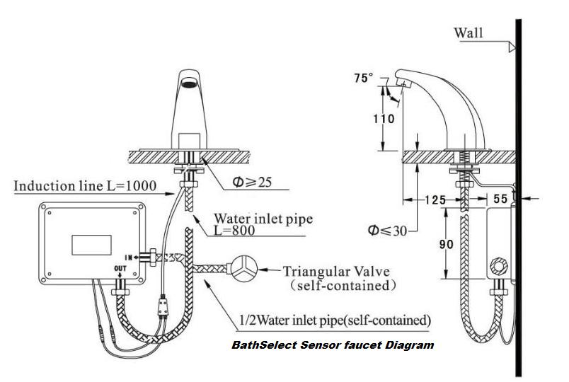 Hands Free Automatic Sensor Bathroom Faucet Chrome Finish By Fontana Showers Ebay