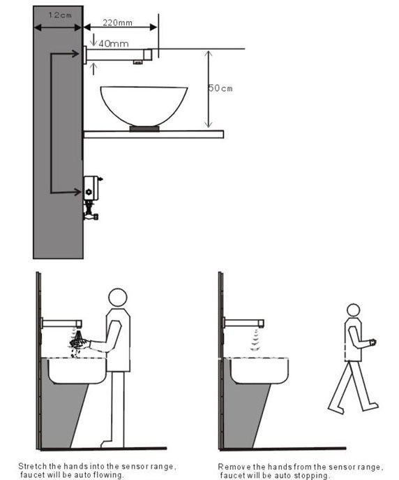 Fontana Motion Sensor Faucets Diagrams And Installation Instructions