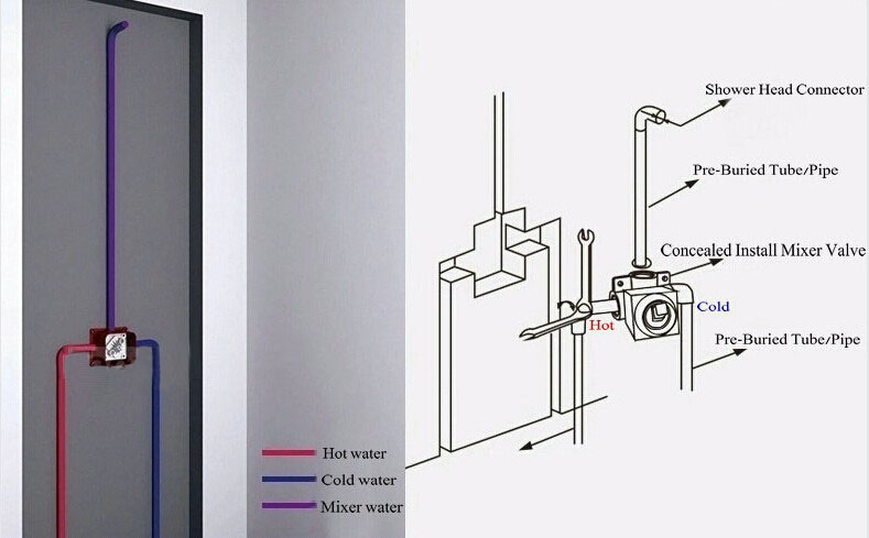 Virtualpc as well Wiring Diagram For Dimmer Switch Single Pole also Rockville Rtb10a Wiring Diagram moreover Electrical Wiring Diagram as well Rinehart Full Exhaust Systems Slimline Duals And Slip On Mufflers. on 3 way switch installation