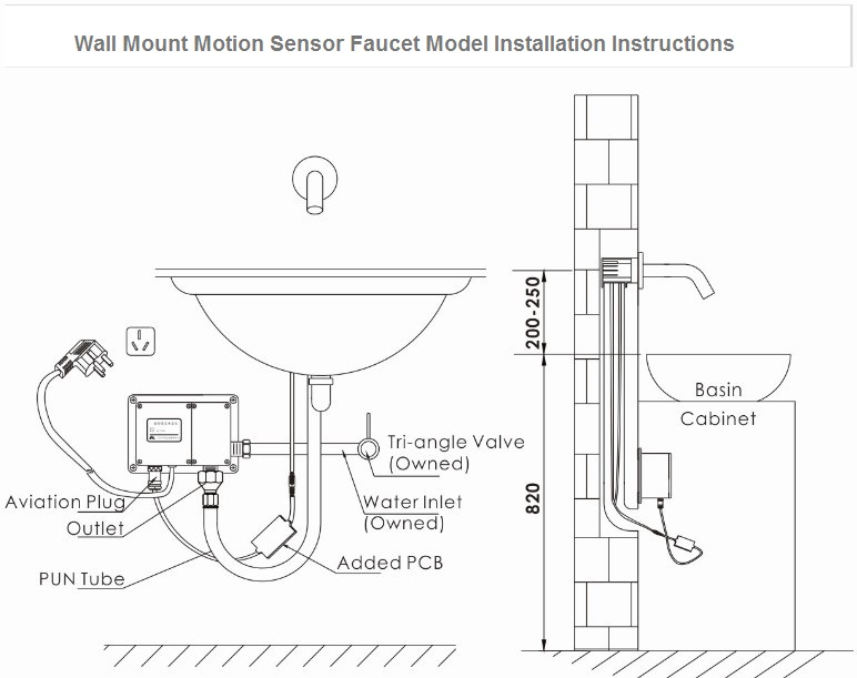 Fontana Motion Sensor Faucets Diagrams And Installation Instructions