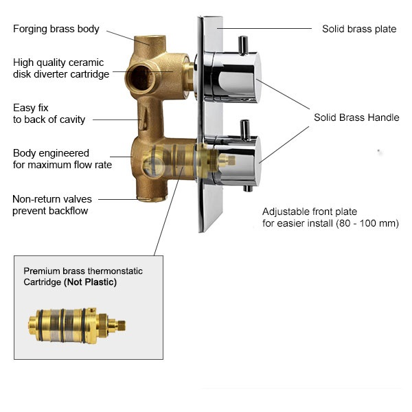 Thermostatic Shower Valve Piping Diagram - House Wiring Diagram ...
